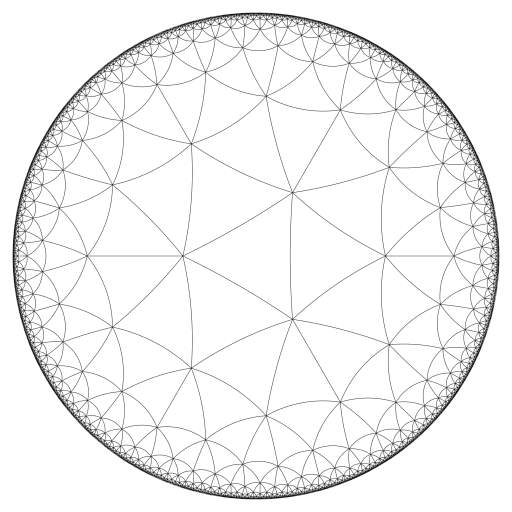This is my second attempt at drawing the Poincaré disk model in a turtle.  Variation: https://turtletoy.net/turtle/d176924430#n=3,k=5,recursion=7,size=90,centerOffset=0,drawFullGeodesics=1  Useful Resources: https://en.wikipedia.org/wiki/Poincar%C3%A9_disk_model https://strauss.hosted.uark.edu/papers/hypcomp.pdf https://mathcs.clarku.edu/~djoyce/poincare/ https://www.shadertoy.com/view/3tBGDD  #Poincare
