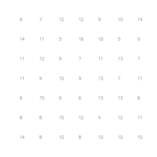 This is a panmagic square:  - the sum of each horizontal rows is the same - the sum of each vertical rows  is the same - the sum of each main diagonal row is the same  Each day there is a different magic square. Search for the magic constant value.  Use the choice slider to set/find it.